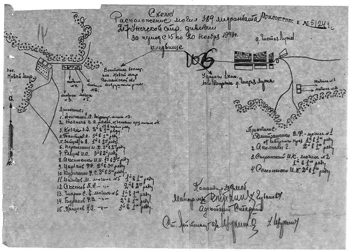 Схема расположения могил